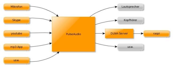 pulse_2